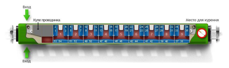 Схема вагонов в поезде